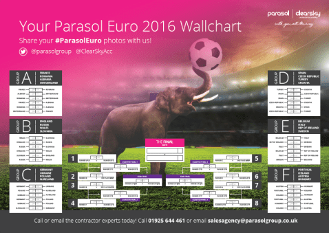 Your #ParasolEuro Wallchart