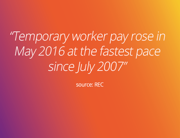Fact 1 for #NFD16: Freelancer pay is going up to levels not seen in a decade