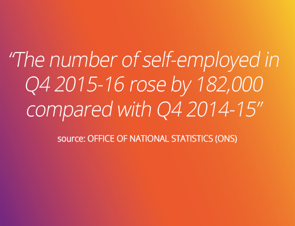 Fact 2 for #NFD16: Self-employed figures rose by nearly 200K over last year